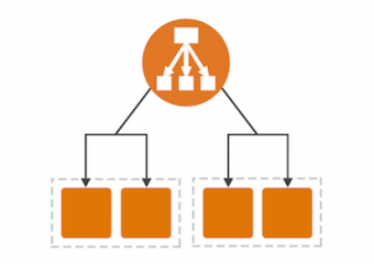 AWS Application Load Balancer Request Tracing